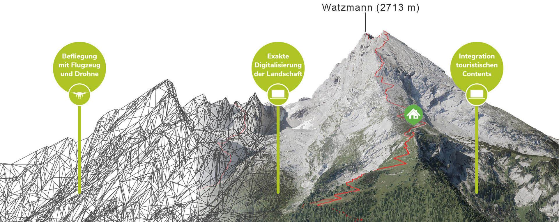 3D Mesh Watzmann